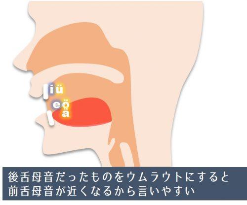 前舌母音とウムラウトの近さ