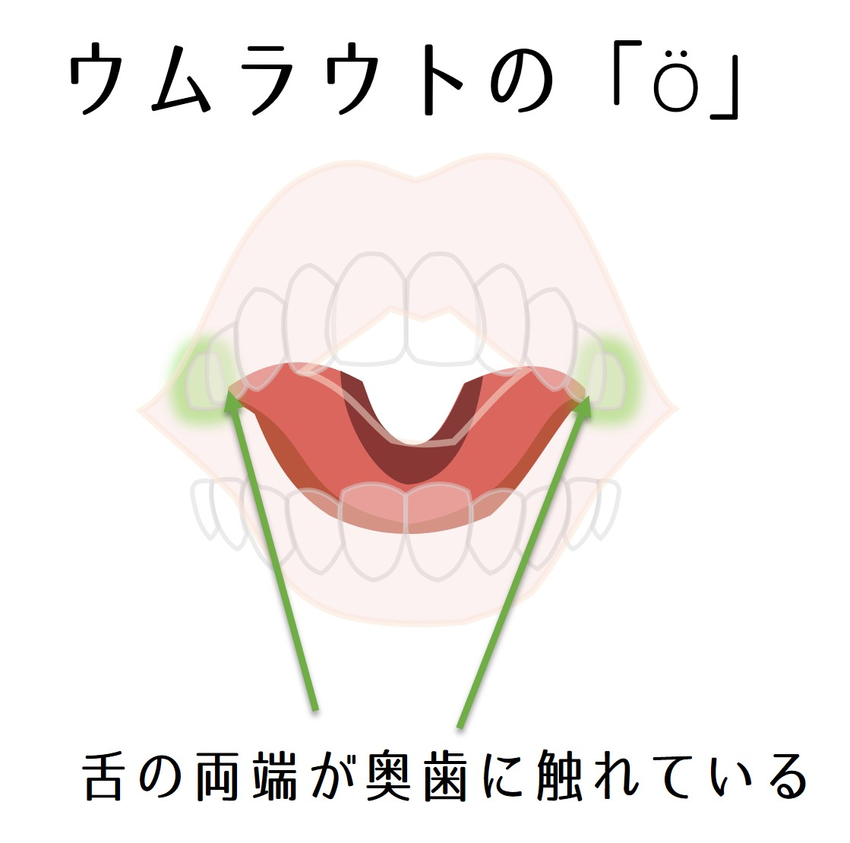 oeの口の形