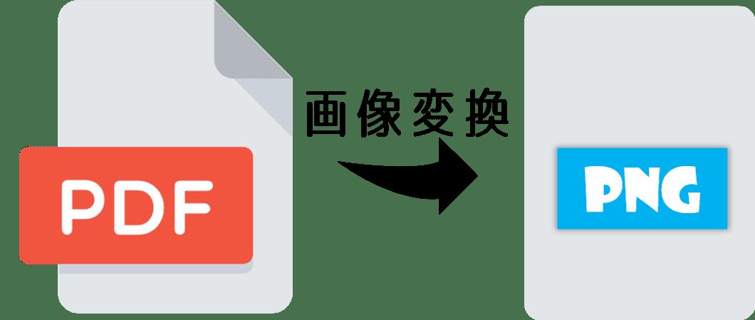 PDF 画像変換