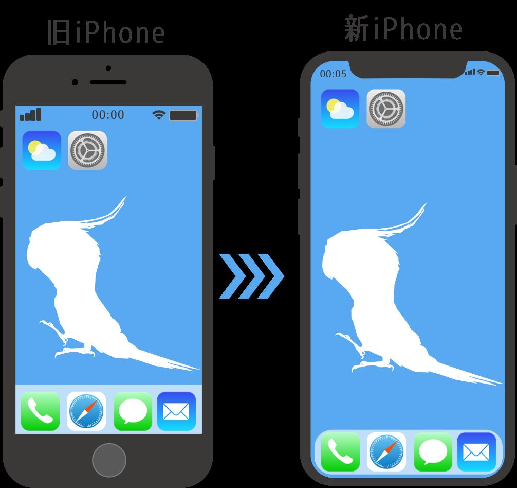 新iphoneでやること19