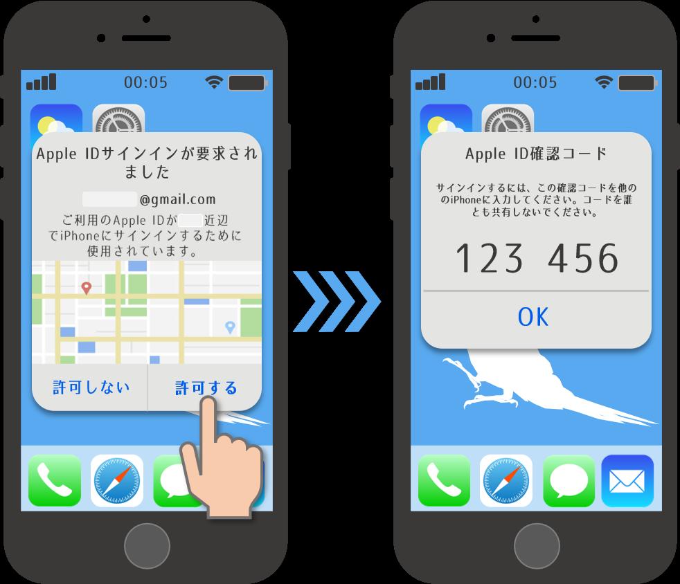 新iphoneでやること12-1 and 2 修正