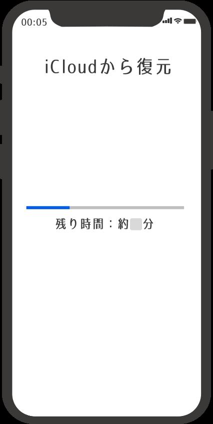 新iphoneでやること17