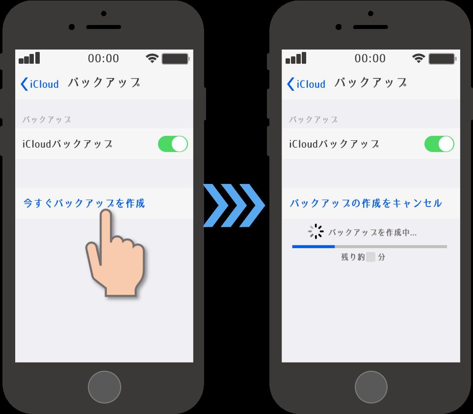 旧iphoneでやること5-1 and 2