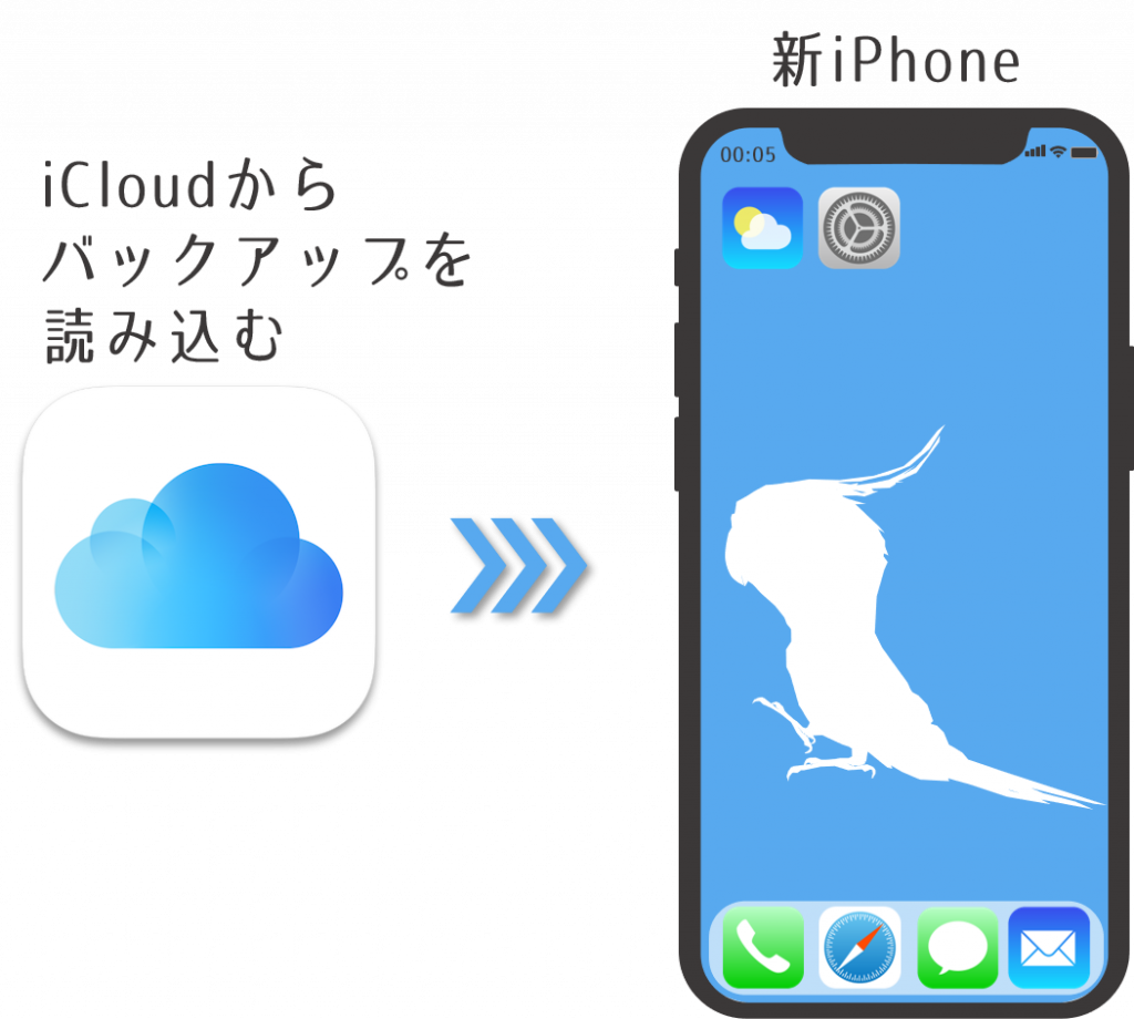 icloudからバックアップ読み込み